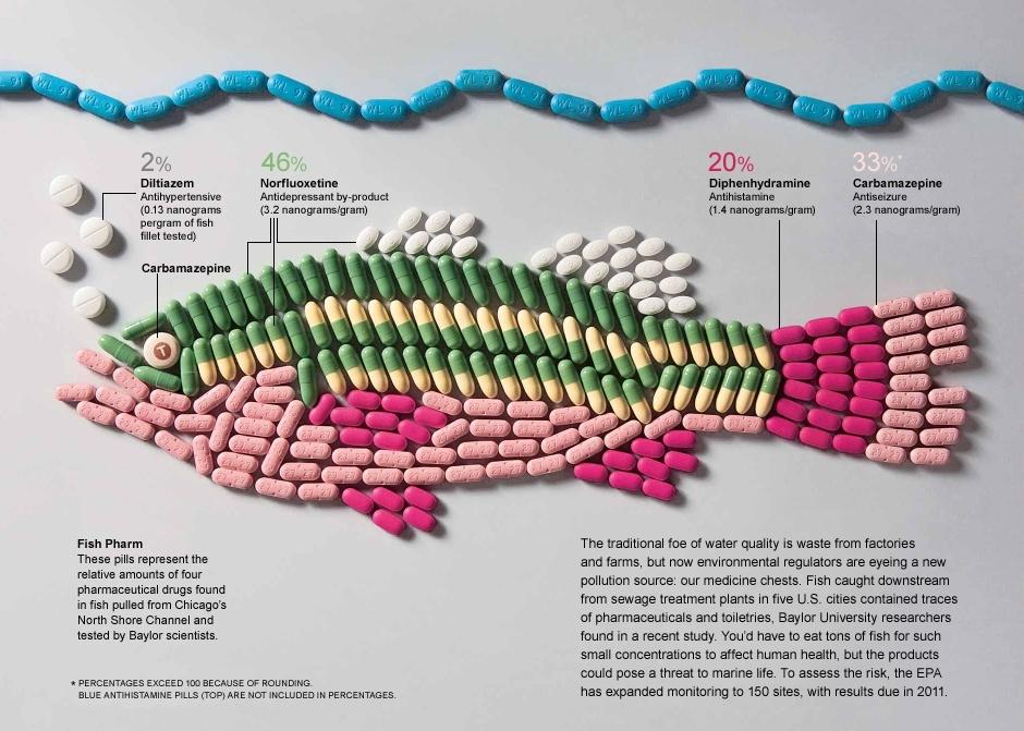 fish-pills.jpg